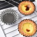 Pie & Tart Moulds